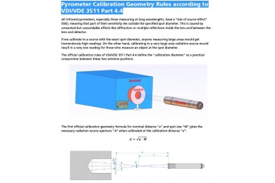 Pyrometer Calibration Geometry Rules according to VDI/VDE 3511 Part 4.4